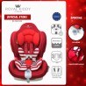RK Venture Newborn Car Seat (Newborn to 6 years) (Red Fury)